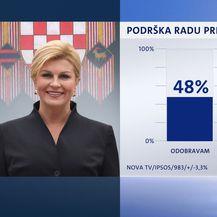 Crobarometar, dojam o političarima 3 (Foto: Dnevnik.hr)