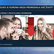 Istraživanje Nove TV - 1