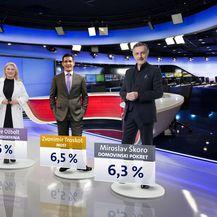 Istraživanje Dnevnika Nove TV - Zagreb nakon Milana Bandića - 2