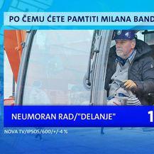 Po čemu će Zagrepčani pamtiti Bandića - 2