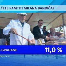 Po čemu će Zagrepčani pamtiti Bandića - 4