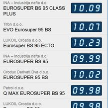 Cijene goriva 1. svibnja (Izvor: HAK)