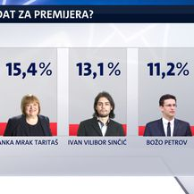 Istraživanje Dnevnika Nove TV o aferi Hotmail (Foto: Dnevnik.hr) - 1