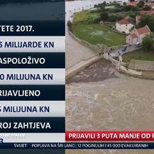 Prijavili tri puta manje od raspoloživog (Foto: Dnevnik.hr) - 3