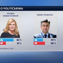 Dojam o političarima (Foto: Dnevnik.hr) - 1