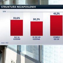 Mjere zapošljavanje (Dnevnik.hr)