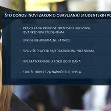 Što donosi zakon o studentskim poslovima? (Foto: Dnevnik.hr) - 1