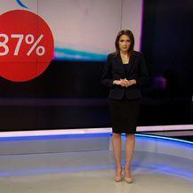 Sanja Vištica iznosi detalje o debljini u Hrvatskoj (Foto: Dnevnik.hr)
