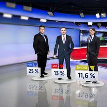 Crobarometar za svibanj (Dnevnik.hr) - 5
