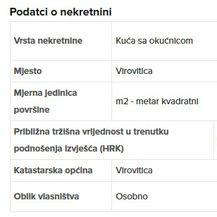 Ministar Tolušić nadopunio imovinsku karticu (Foto: Provjereno) - 1