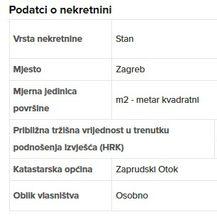 Ministar Tolušić nadopunio imovinsku karticu (Foto: Provjereno) - 2