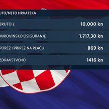 Odnos bruto i neto iznosa plaće u Hrvatskoj (Foto: Dnevnik.hr)