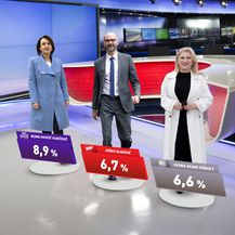 Ekskluzivno istraživanje Dnevnika Nove TV - Zagreb - 2