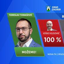 Ekskluzivno istraživanje Nove TV o raspoloženju birača - 11