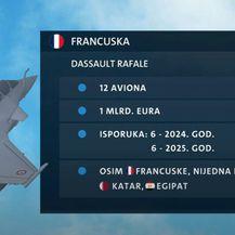 Hrvatska nabavila borbene avione - 1
