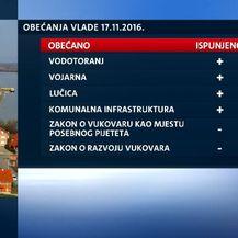 Vukovar nakon godinu dana (Foto: Dnevnik.hr) - 2