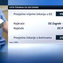 Predugo čekanje na UZV dojke u Splitu (Foto: Dnevnik.hr) - 2