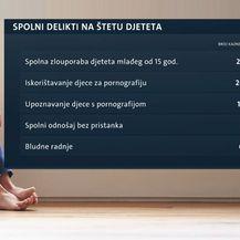 Strože kazne za pedofile (Foto: Dnevnik.hr) - 3
