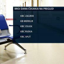 Reporter Dnevnika Nove TV nakon bahatog odgovora ministra pokušao se naručiti kod okulista (Video: Dnevnik Nove TV)