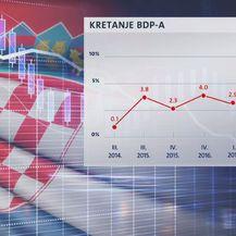 Kretanje BDP-a (Foto: Dnevnik.hr)