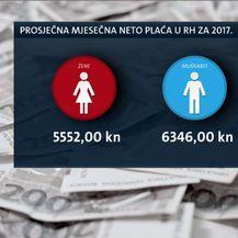 Žene do kraja godine rade besplatno (Foto: Dnevnik.hr) - 1