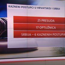 Vukovar: Kazneni postupci u Haagu - 3