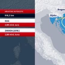 Prodaje li se dio HAC-a mirovinskim fondovima? (Foto: Dnevnik.hr) - 2