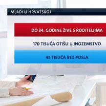 Mladi u Hrvatskoj (Foto: Dnevnik.hr)