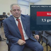 Postupci protiv Ive Sanadera: Slučaj INA MOL (Foto: Dnevnik.hr)