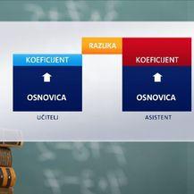 Štrajk učitelja se nastavlja (Foto: Dnevnik.hr) - 3