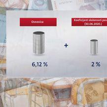 Što Vlada nudi? (Foto: Dnevnik.hr)