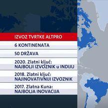 Izvoz tvrtke ALTPRO