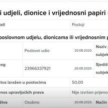 Miroslav Škoro: Pogreška u imovinskoj kartici - 3
