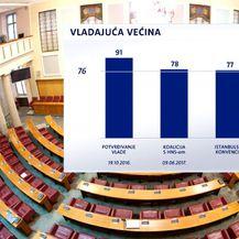 Ostaju li nezavisini zastupnici zapravo nezavisni? (Foto: Dnevnik.hr) - 3