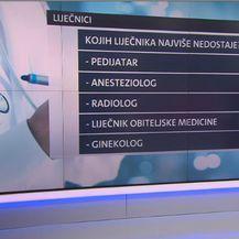 Ovih liječnika najviše nedostaje (Foto: Dnevnik.hr)