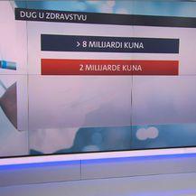 Dug u zdravstvu (Foto: Dnevnik.hr)