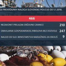 Broj prekršajnih naloga slovenske policije protiv savudrijskih ribara (Foto: Dnevnik.hr)
