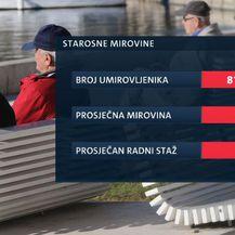 Starosne mirovine (Foto: Dnevnik.hr)