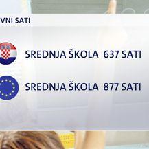 Nastavni sati2 (Foto: Nova TV)
