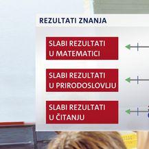 Rezultat znanja (Foto: Nova TV)
