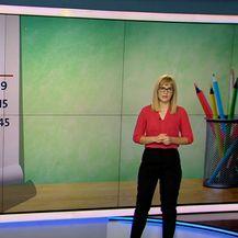 Videozid o ocjenama učenika u prošloj školskoj godini - 2