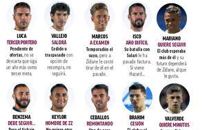 Potencijalni odlasci u Realu (Marca)