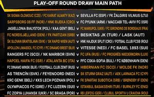 Ždrijeb play-offa Europske lige (Screenshot: UEFA.com)