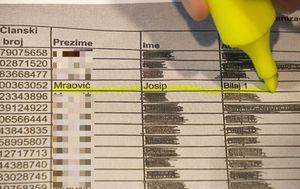 Joso Mraović na popisu HDZ-ovaca (Dnevnik.hr)