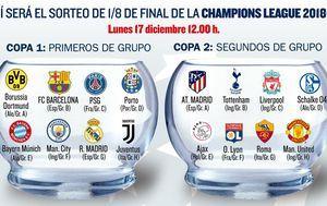 Sudionici osmine finala Lige prvaka (Mundo Deportivo)