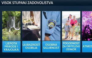 Turisti u Hrvatskoj (Dnevnik.hr) - 6