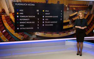 Ivana Brkić Tomljenović o saborskoj većini Andreja Plenkovića (Foto: Dnevnik.hr) - 3