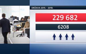 Video-zid Mislava bage o zapošljavanju u državnoj upravi (Foto: Dnevnik.hr) - 4