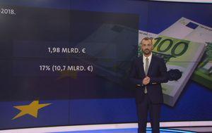 Video-zid Vjekoslava Đaića o povlačenju novca iz fondova Europske unije (Foto: Dnevnik.hr) - 7
