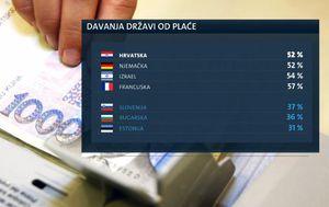 Dan porezne slobode (Foto: Dnevnik.hr) - 1